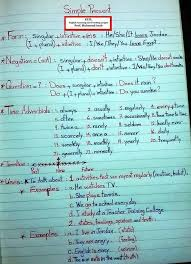Tenses In English Grammar Chart With Examples Pdf Free Download English Grammar Chart Download English Grammar Tense Chart