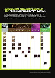 Inoa Supreme Color Chart Free Inoa Color Chart Pdf 6788kb 7 Page S Page 5