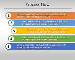 Workflow Chart Template Powerpoint Simple Process Flow Chart Template For Powerpoint Process
