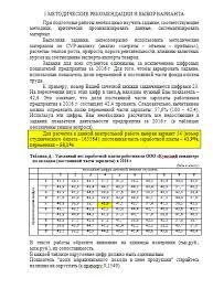 Контрольная работа по Управленческой экономике Вариант  Контрольная работа по Управленческой экономике Вариант 4 24 11 16