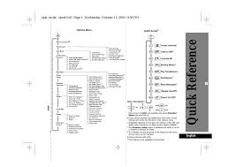 Motorola Timeport 250 User Manual