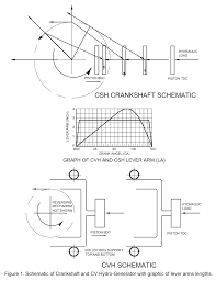 hydroelectric generator diagram. There Are About 60,000 MW Of Undeveloped Hydro Power In The US Today (HR-267) And Similar Circumstances Throughout World. Hydroelectric Generator Diagram