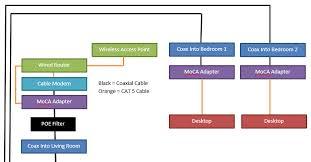 mitsubishi qx81 mitsubishi qx81 digital input module w terminal Wiring Diagram Symbols at Qx81 Wiring Diagram