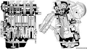 Toyota ZZ series engines. No room for error