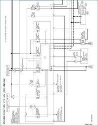 nissan juke radio wiring diagram auto electrical wiring diagram nissan juke wiring diagrams u2013 dogboi info
