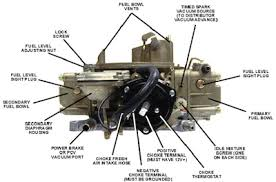 besides  moreover  further  also Alternator wiring with and without the dash warning light also Motorcraft Alternator Wiring Schematic Ford Alternator Wiring likewise  in addition  moreover  also Ford Truck Technical Drawings and Schematics   Section I besides . on ford f 150 motorcraft alternator wiring diagram