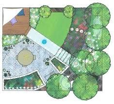 Plan A Garden Online Planning A Garden Sndhost Info