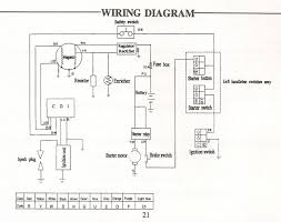 wiring diagram chinese 150cc atv wiring diagram taotao electric 4 wire scooter ignition at Tao Tao 50 Ignition Wiring