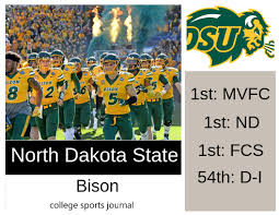 South Dakota State Football Depth Chart 2019 2019 Ncaa Division I College Football Team Previews North