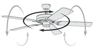 ceiling fan direction in winter high