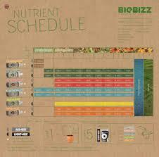 Biobizz Feeding Chart Soil Biobizz Feeding Schedule The Grow Show