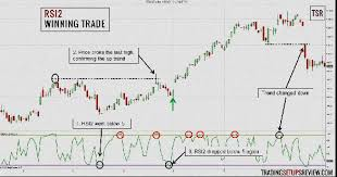 M And W Patterns In Forex Pdf M And W Patterns In Forex