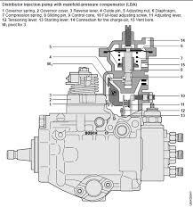 Timing Vs Fuel Adjustment Dodge Diesel Diesel Truck