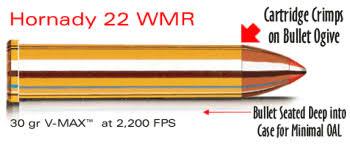 22 Magnum Ballistics Chart New 2200 Fps 22 Mag Rimfire From Hornady Daily Bulletin