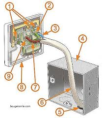 wall socket wiring diagram luxury wiring a plug socket diagram 4 plug outlet wiring diagram at Wiring Diagram For An Electrical Outlet