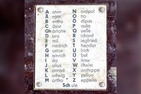 The international phonetic alphabet (ipa) is a system of phonetic notation devised by linguists to accurately and uniquely represent each of the wide variety of sounds ( phones or phonemes ) used in spoken human language. Germany Stripping Words With Nazi Ties From Phonetic Alphabet