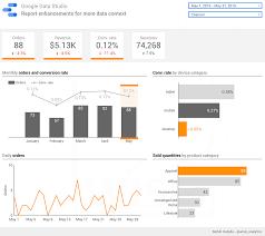Google Data Studio Report Enhancements For More Data