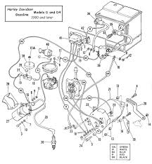 ez start wiring diagram ez go gas starter wiring diagram wiring diagram ezgo marathon golf cart wiring diagram image about