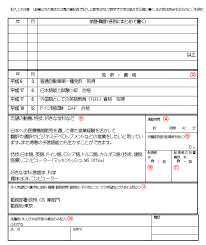 (12) MENKYO & SHIKAKU () = Licenses and certificate s. As seen above,  the very first accomplishment listed in this field is that the applicant ...