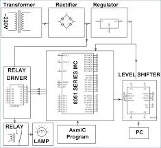 wiring diagram for 3 phase motor starter kanvamath org industrial electrical wiring diagrams 3 phase motor starter wiring diagram pdf industrial electrical
