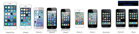 evolution of iphone iphone timeline evolution youtube
