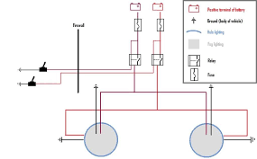 halo fog lamp wiring diagram wiring diagram \u2022 how to wire diagrams plain recessed halo fog lamp wiring diagram circuit diagrams wire rh kickbooster co light wiring diagram light wiring diagram