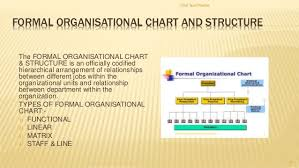 Formal Organizational Chart Organisation Structure And Design