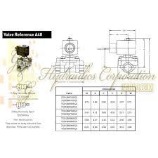 parker pump wiring diagram parker automotive wiring diagrams
