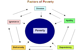 factors of poverty the big five the big five