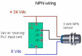 what is the difference between pnp and npn when describing 3 wire 2wire Proximity Switch Wiring what is the difference between pnp and npn when describing 3 wire connection of a sensor? 2 wire proximity switch wiring