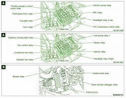 fuse box diagram mitsubishi lancer fuse wiring diagrams