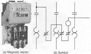 components symbols and circuitry of air conditioning wiring ill 20 a magnetic starter furnas electric company b and its symbol