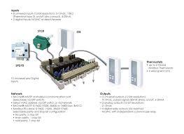 ribuc wiring diagram ribuc image wiring diagram bacnet mstp wiring solidfonts on ribu1c wiring diagram