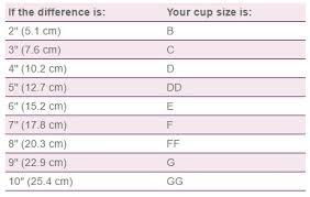 Cup Size Chart Inches Xpanda Bra Sizing Fitting Xpanda Bra Pregnancy