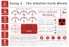 Let's Break Down the Periodic Table of Elements - Album on Imgur