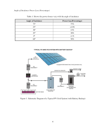 mcb 4213 energy conversion design and installation of pv system for 10