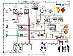 electrical residential wiring pdf house electrical wiring diagram wiring rh jasonandor electrical wiring design