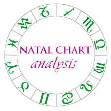 Astrological Charts Comparison Astro Economic Cycles