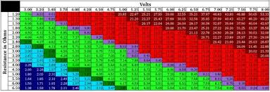 Vape Wattage Chart Sub Ohm Thinking About Trying A Variable Voltage Battery Voltage