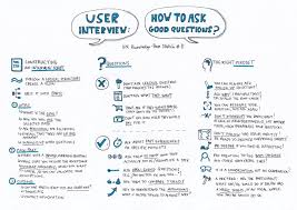 Questions To Not Ask In An Interview User Interview How To Ask Good Questions Ux Knowledge Base Sketch