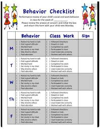 Elementary Discipline Chart A Behavior Checklist For Common Behavior Issues Met In A