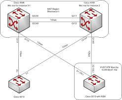 66 block wiring diagram images diagram cisco router diagram cisco ethernet cable wiring diagram