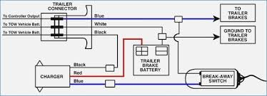 how to install a electric trailer brake controller on tow vehicle electric trailer brakes wiring diagram vehicledata co pertaining to noticeable brake