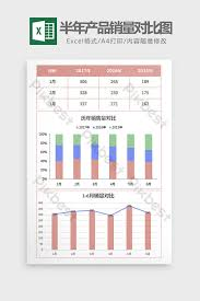Half Year Product Sales Product Sales Comparison Chart Exce