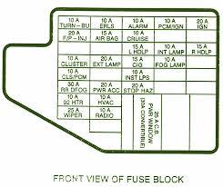 2001 cadillac sts fuse box diagram wiring library fuse box on saturn ion detailed schematics diagram rh lelandlutheran com 2001 cadillac deville fuse diagram