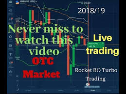 Iq Option Live Trading On Otc Market High Probability Trade No 1 Must Watch Hindi Urdu