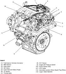 chevrolet 3 1 engine diagram wiring diagrams 2001 chevy venture 3 4l engine diagram wiring diagrams schema 1997 chevy lumina engine diagram chevrolet 3 1 engine diagram