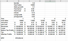 Solved Please Create An Excel Spreadsheet Worksheet Of Th