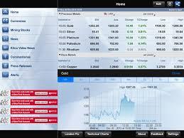 Kitco Metals Live Market Quotes October 40 Stunning Live Market Quotes