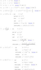 Basic Derivative Rules And Derivative Formulas Such As The Chain